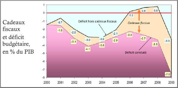 deficitbudgetaire.jpg